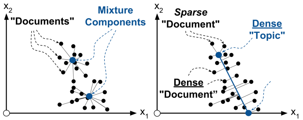 Mixture_Admixture_Illustration