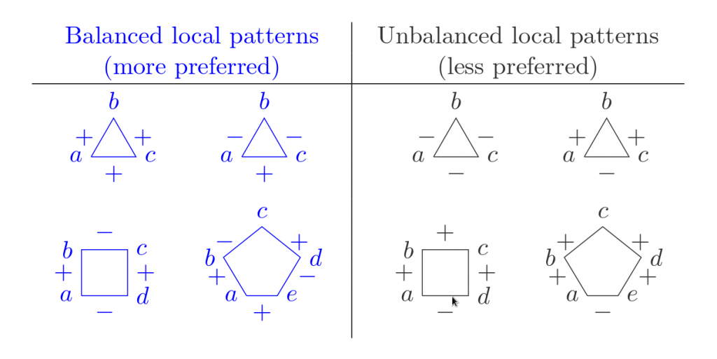 local_pattern