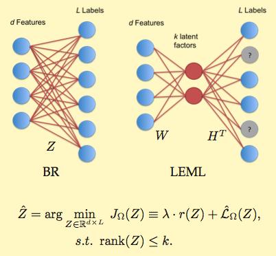 leml-2